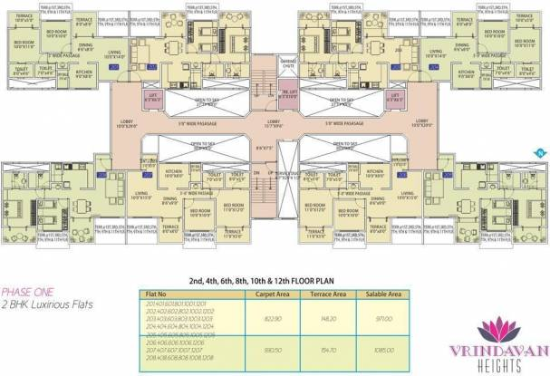 Kwality Vrindavan Heights Cluster Plan