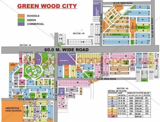 Unitech Green Wood City Master Plan