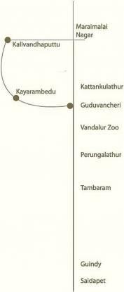VGP New Gold Avenue Location Plan