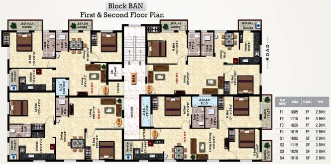 StepsStone Aksharas Cluster Plan