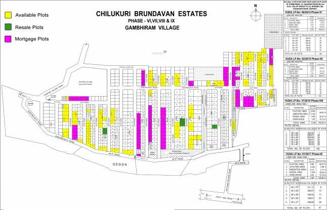 Chilukuri Brundavan Estates Master Plan