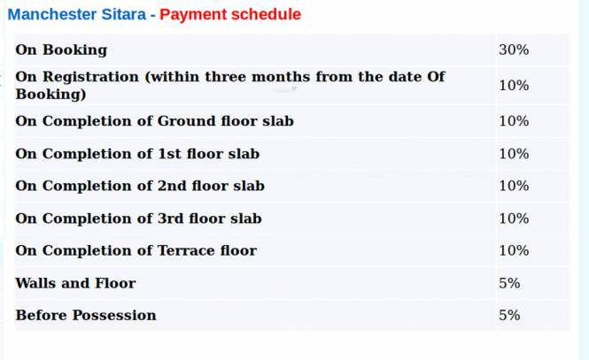 Cotton Manchester Sitara Payment Plan