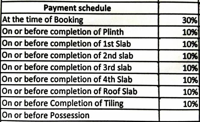 Nanu Sapana Raj Valley Payment Plan