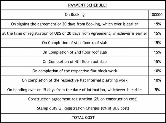 Isha Armonia Payment Plan
