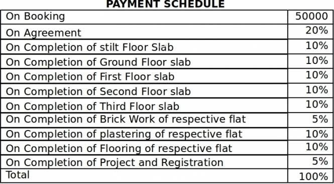 ChandraKantha GCA Rainbow Payment Plan