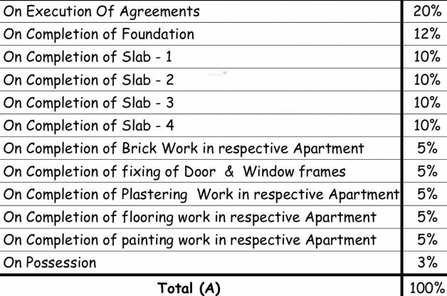 Ksr Basil Apartments Payment Plan