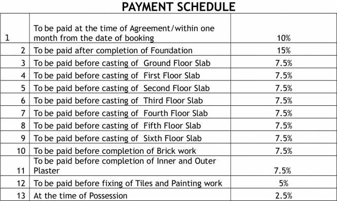 Om Shivam Shiv Elite Payment Plan