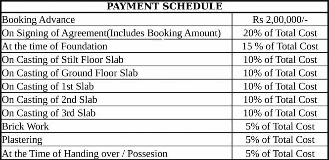 Aashrayaa Citadel Payment Plan