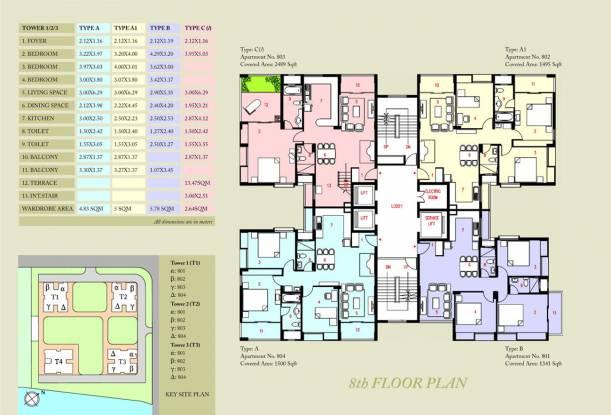 Malancha Cluster Plan