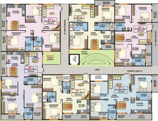 Nishitas Millennium Cluster Plan