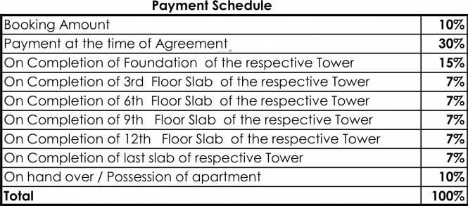 Alliance Galleria Residences Payment Plan