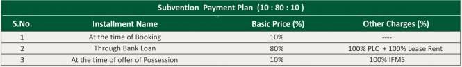Sethi Venice Payment Plan