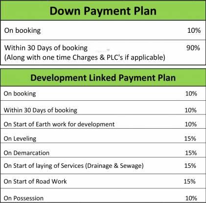 Gaursons 32nd Parkview Gaur Yamuna City Payment Plan