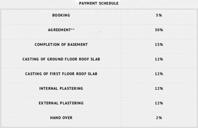 Elysium Villa Park Payment Plan