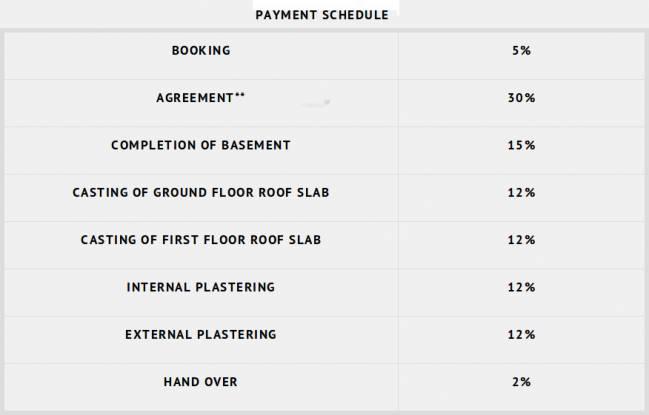 Elysium Flushing Meadows Payment Plan