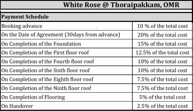 Bhoomi White Rose Payment Plan