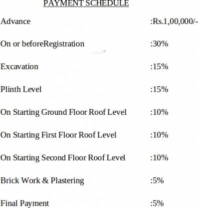 Congate Sri Sai Viswam Payment Plan