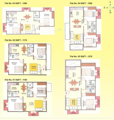 Mahaghar Sagar Deep Cluster Plan