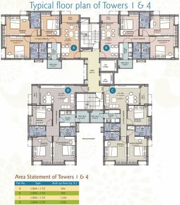 Merlin Waterfront Cluster Plan