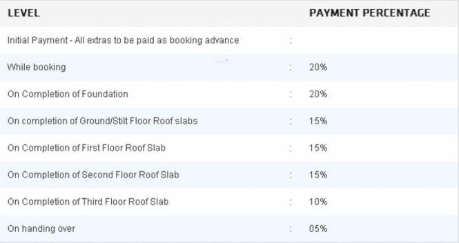 Pushkar Bhagyalekha Payment Plan