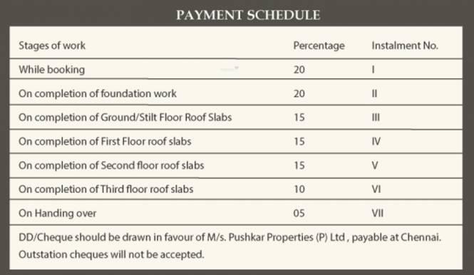 Pushkar Anugraham Payment Plan