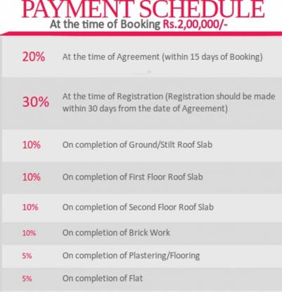 Ruby Deluxe Payment Plan