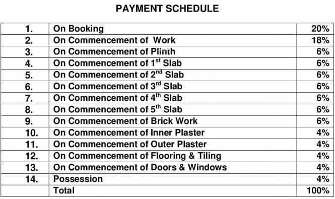 Arihant Anshula Payment Plan