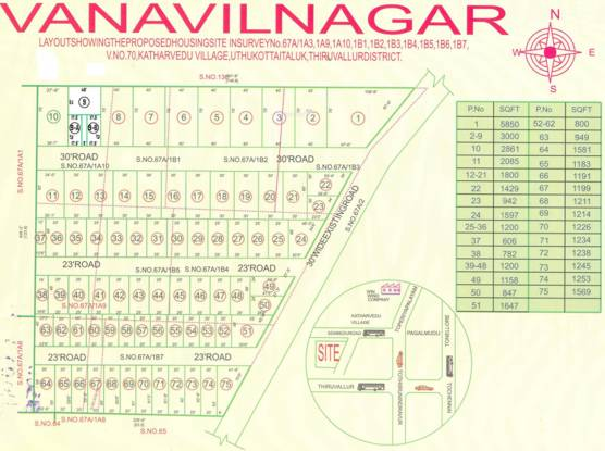 Rainbow Vanavil Nagar I Layout Plan