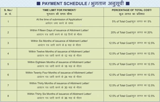 CHD Karnal Homes Payment Plan