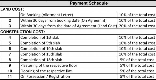 Provident Northern Destiny Payment Plan