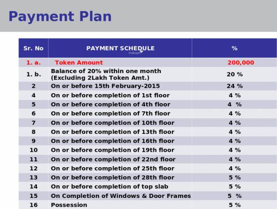 Rustomjee Rustomjee Azziano Wing H Payment Plan