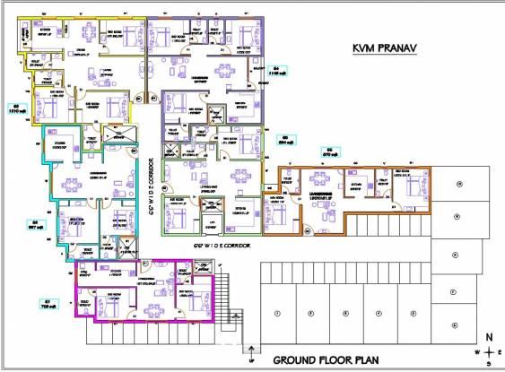 KVM Pranav Cluster Plan