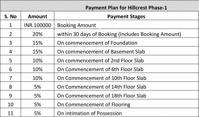 Pacifica Hillcrest Payment Plan