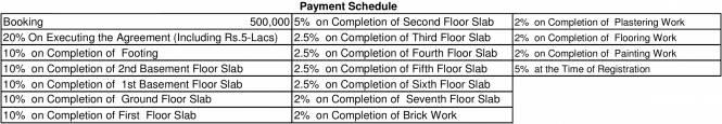 Veracious Zarita Payment Plan