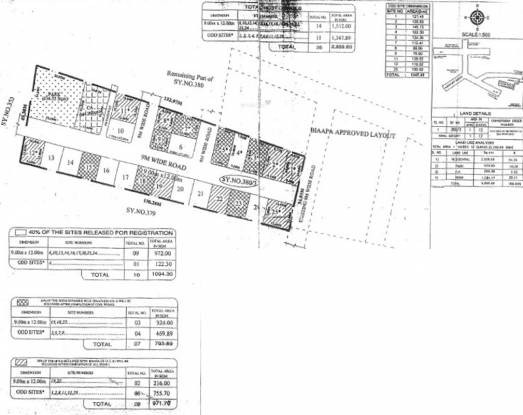 Gvk R S Enclave Layout Plan