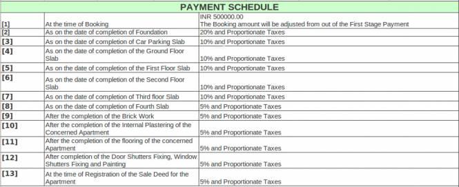 Saakara Dhaaruni Residences Payment Plan