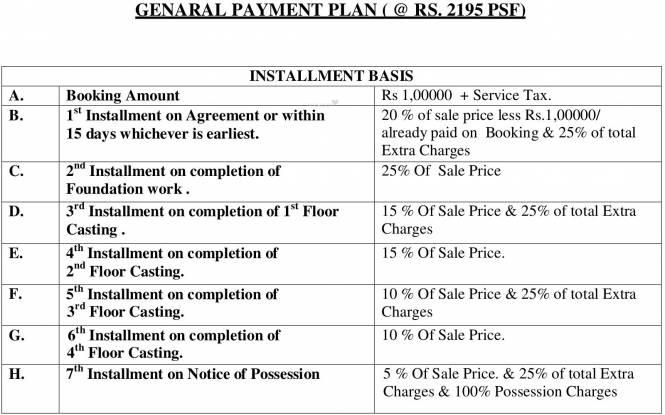 Jain Dream Pratham Payment Plan