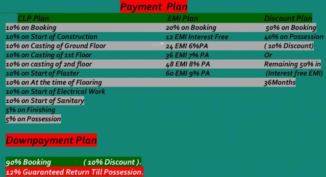 Deswal Shivalik Springs Apartments Payment Plan