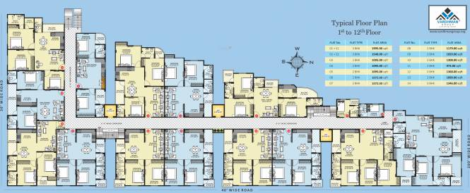 Vardhman Imperial Heights Cluster Plan