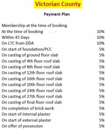The Antriksh Victorian County Payment Plan