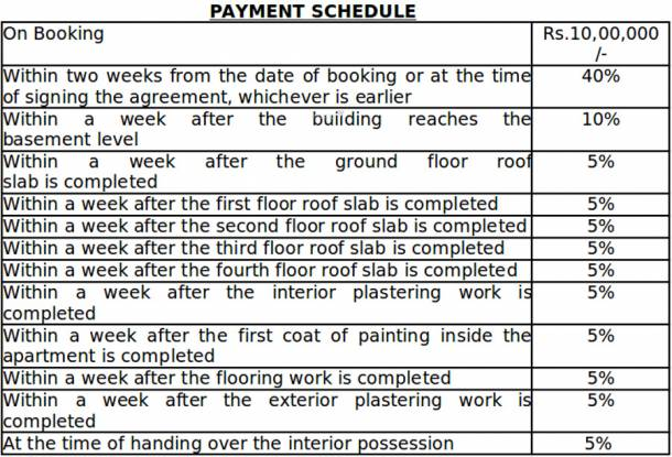 Sumanth Sreshta Canal Road Payment Plan