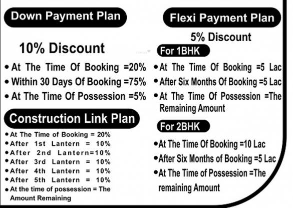 Sarthak Homes Payment Plan