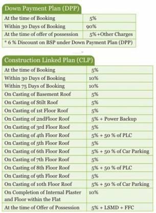 Gandharva Imperial Crest Payment Plan