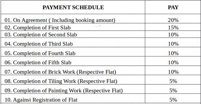Dwarakamai Jupiter Payment Plan