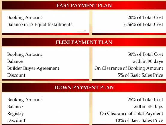 Prestigious Highway Homes Payment Plan