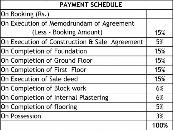 Shriram Shreshta Apartments Payment Plan