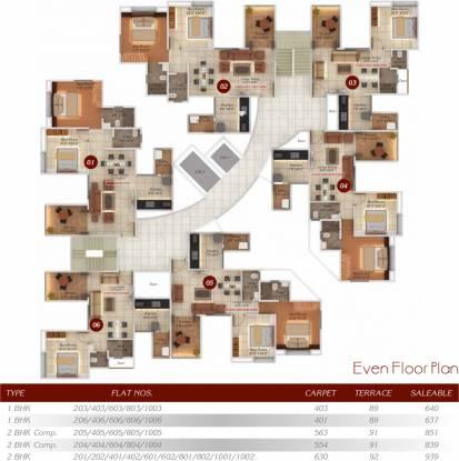 Legacy Twin Arcs  Cluster Plan