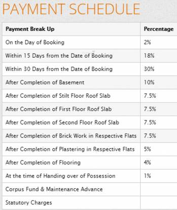 GP Elata Payment Plan