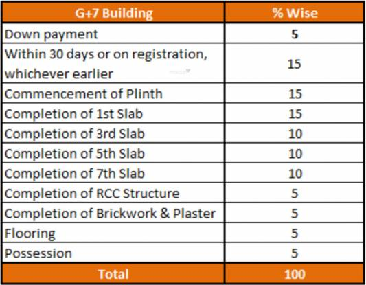 Playtor Ranjangaon Payment Plan