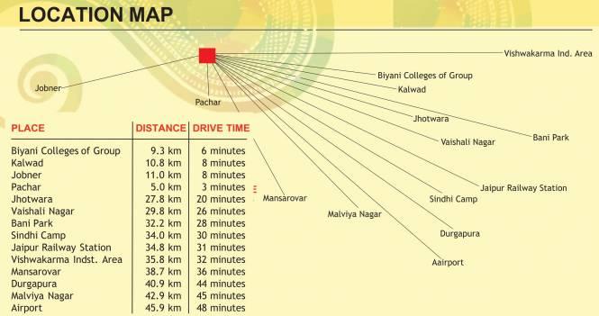 Shree Ram Shubh Aangan Location Plan